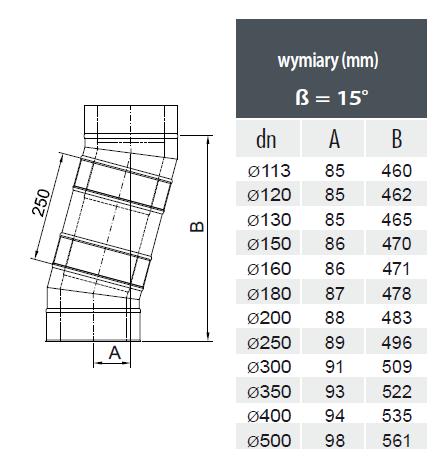 Kolano 15 st + rur L 250 połączenie