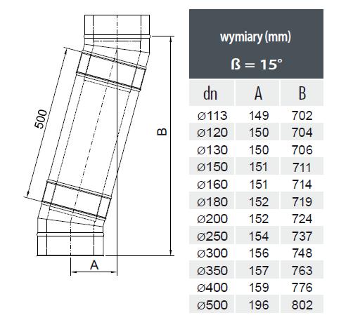 Przesuniecie swiatła komina MKD Standard MK w z wykorzystaniem kolan 15 stopni oraz rury długości 1m