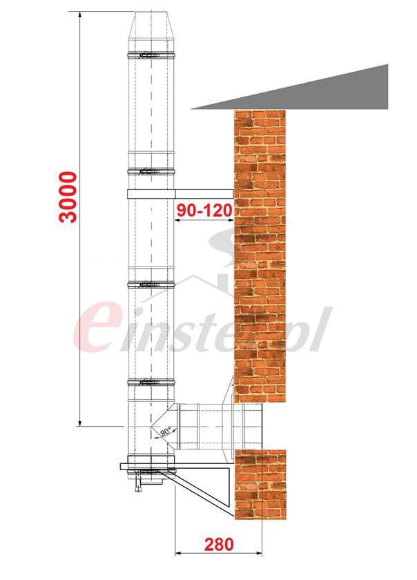 Pomiar komin, podawanie wymiarów, wysokość komina