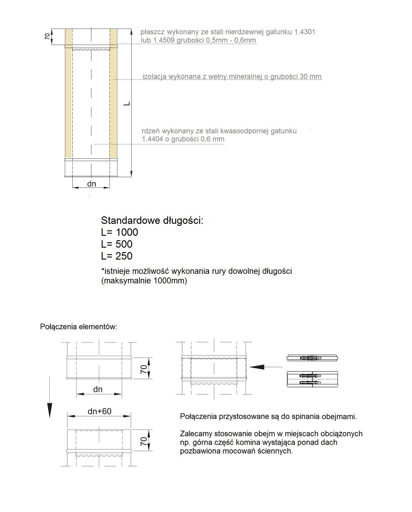 parametry rury kominkowej, rysunek, dane techiczne, komin ocieplony