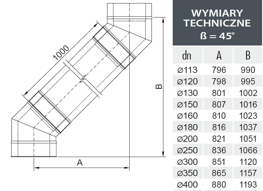 Kolano dwuścienne żaroodporne przesuniecie z rura 1000 mm cena oferta komin