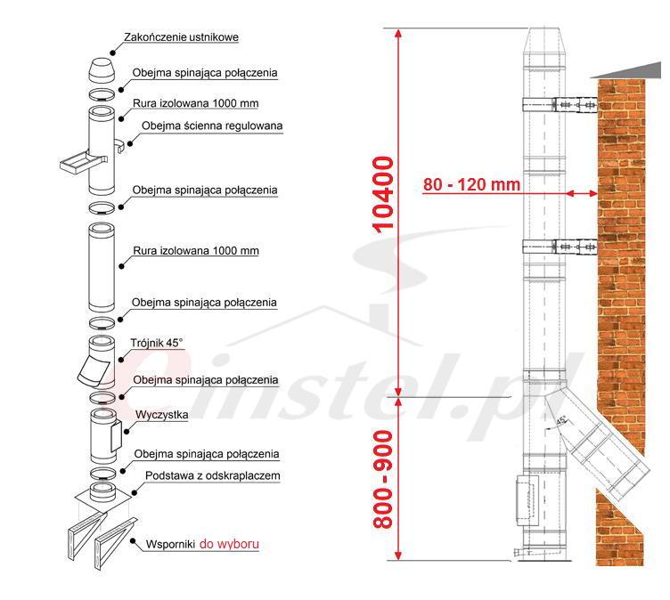 Dane technicznie. Rysunek przedstawia sposób łączenie elementów na obejmę. Elementy zewnętrzne łączone są kielichowo na wcisk i łączone są obejmą spinającą. Wysokość efektywna komina do 10,4 m. Wysokość całkowita to 12 m.