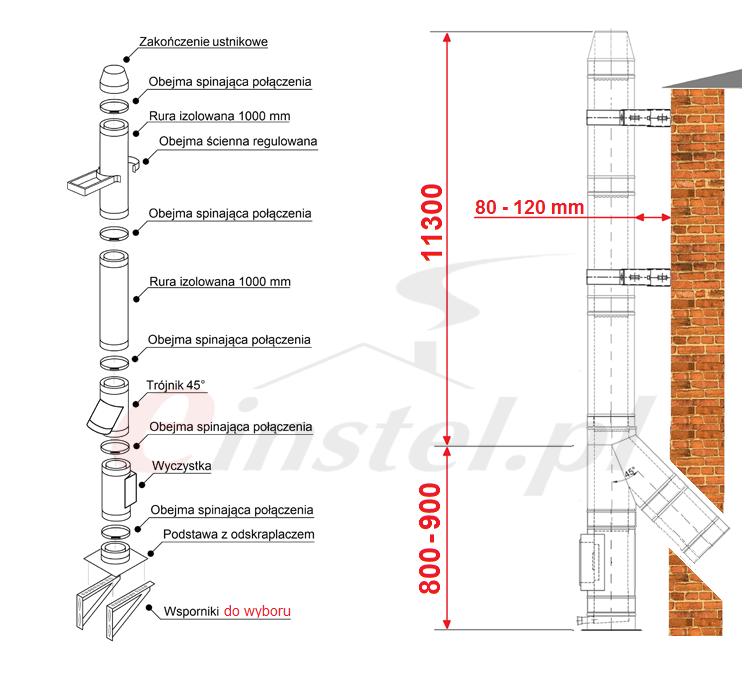 Zapraszamy do korzystania niezwykłej oferty na elementy kominowe. Oferowany system to najwyższa półka z dziedzinie kominów izolowanych. Rdzeń ze stali kwasoodpornej oraz izolacja ceramiczna. Jest to komin bez kompromisów.