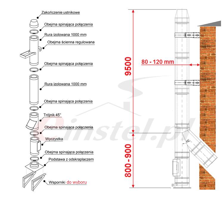 Komin na schemacie zbudowany jest z ustnika, rury dwuściennych 1000 mm, trójnika 45, wyczystki z deklem, podstawy oraz obejm. Te wszystkie elementy dostępne są u nas w atrakcyjnej cenie