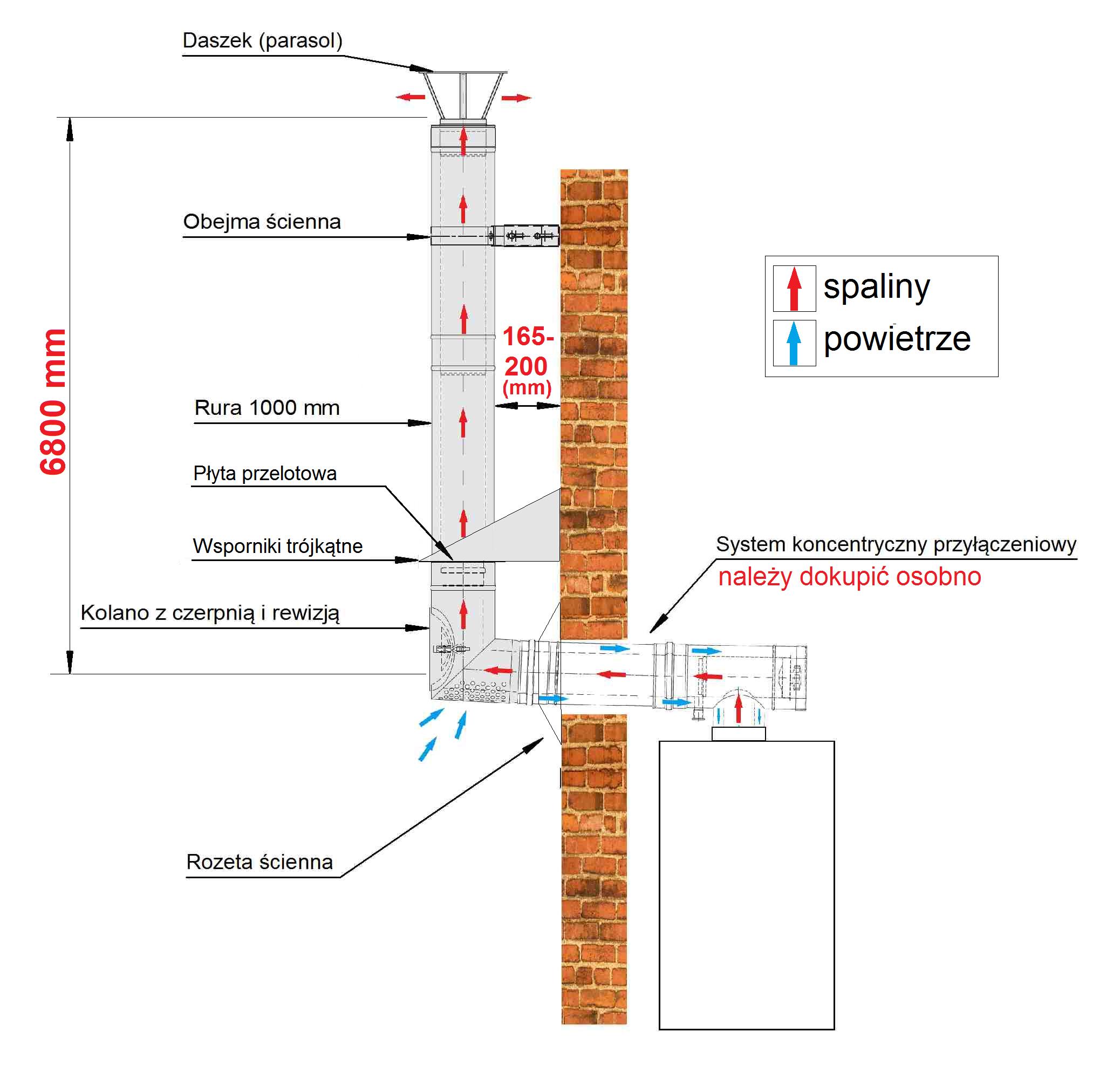 komin instalacja na ścianie domu