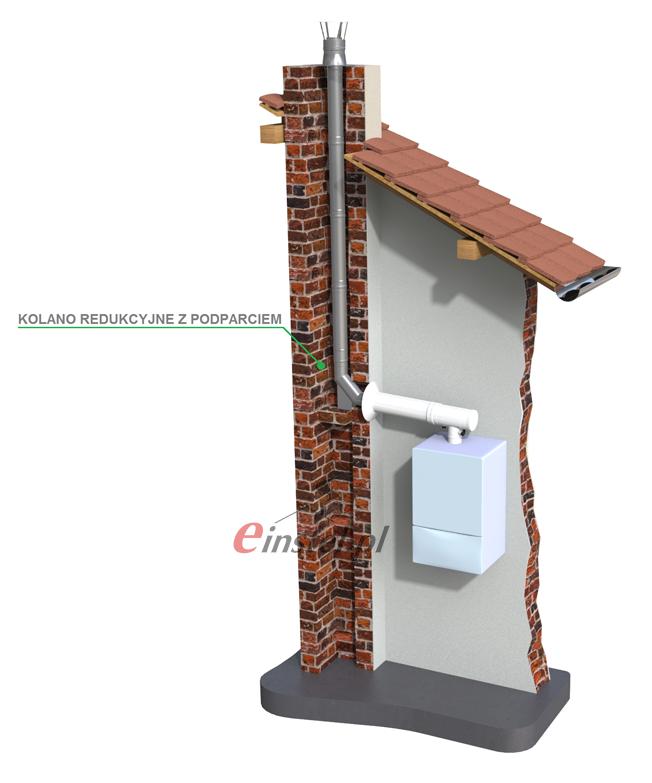 Jak instalować wkład do kotła kondensacyjnego