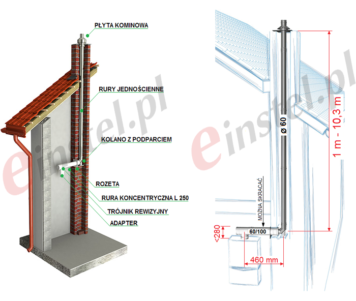 Komin do kotła kondesacyjnego z przyłączem duściennym 60-60100, wyskość komina od 1 do 10,3 m. Koncentryczne rury przyłączeniowe.