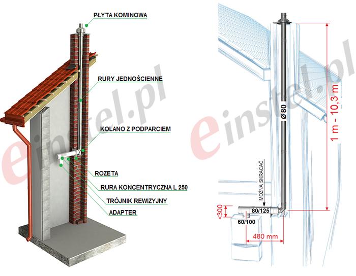 Rura piec kondensacyjny, komin do pieca kondensacyjnego. Jak budować komin do kondensacyjnego
